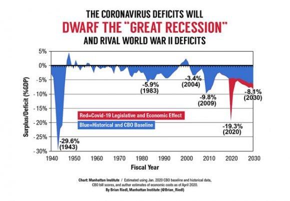 Dwarf great recession